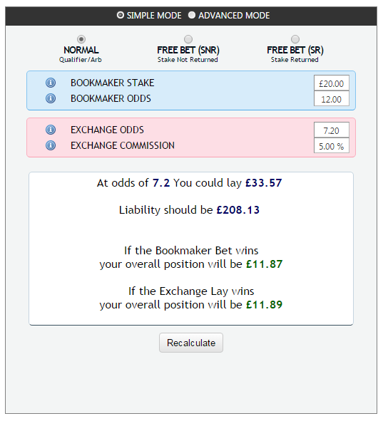 Betting calculator showing arb profit