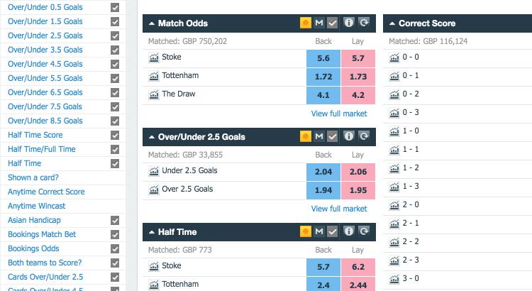 Betfair odds screenshot