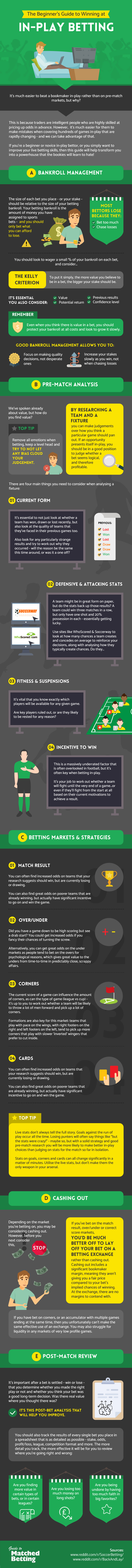 In Play Betting Tips