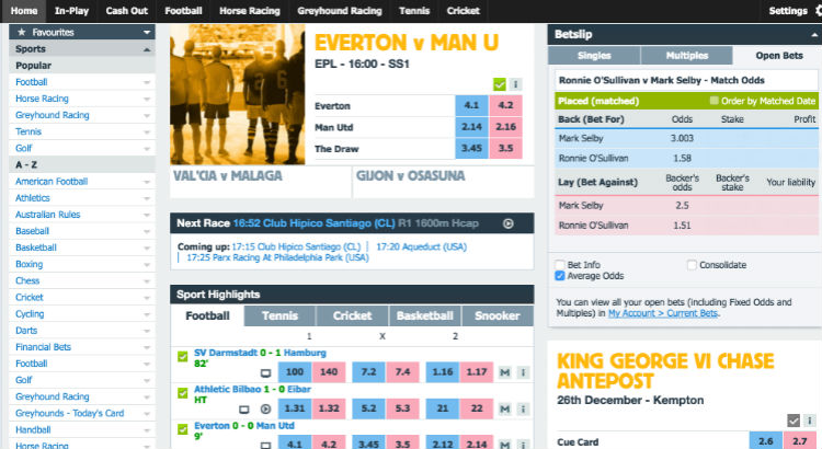 Betfair Trading Guide - All You Need to Know