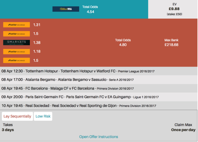 Sequential Lay Acca