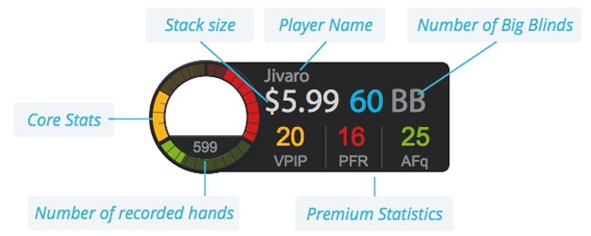 Jivaro poker software
