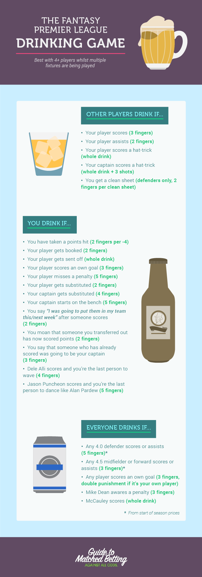 Fantasy Premier League drinking game rules