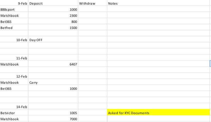 tracker spreadsheet