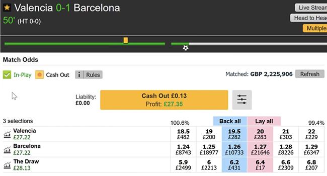 Betfair betting tutorials sampdoria vs napoli betting expert