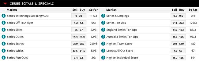 Spread betting skill set best nhl betting site